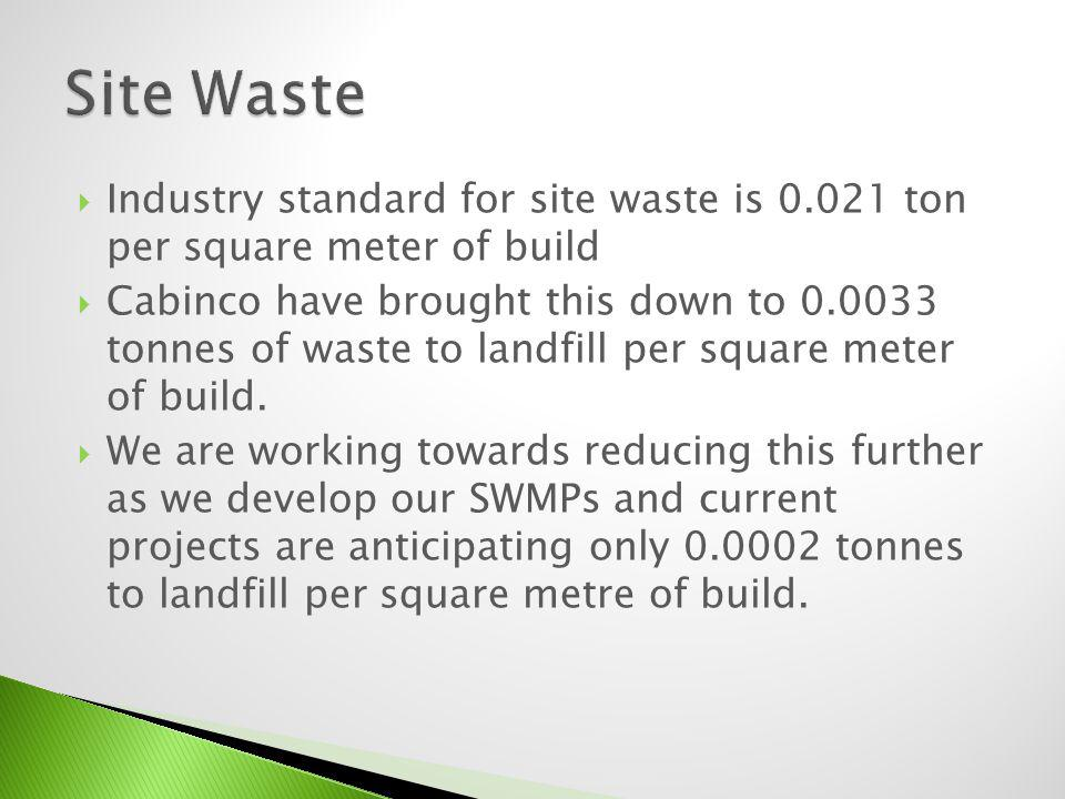 Site Waste Industry standard for site waste is 0.021 ton per square meter of build.