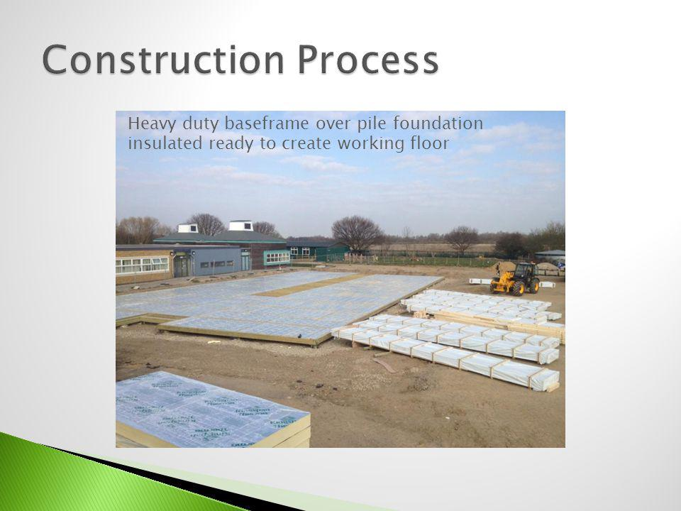 Construction Process Heavy duty baseframe over pile foundation insulated ready to create working floor.