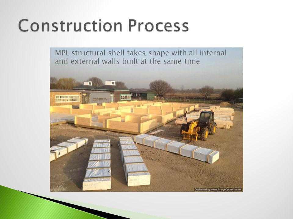Construction Process MPL structural shell takes shape with all internal and external walls built at the same time.