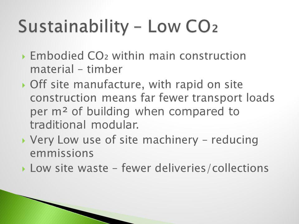 Sustainability – Low CO₂