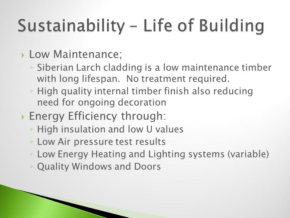 Sustainability – Life of Building