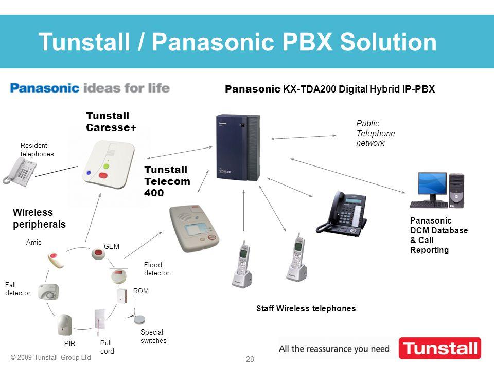 Panasonic KX-TDA200 Digital Hybrid IP-PBX