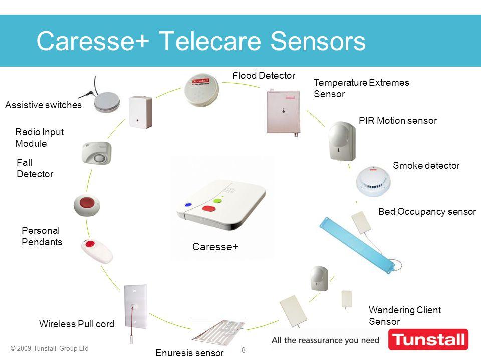 Caresse+ Telecare Sensors