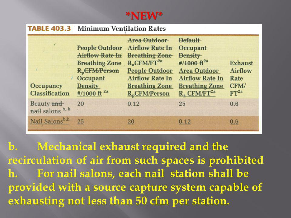 *NEW* b. Mechanical exhaust required and the recirculation of air from such spaces is prohibited.