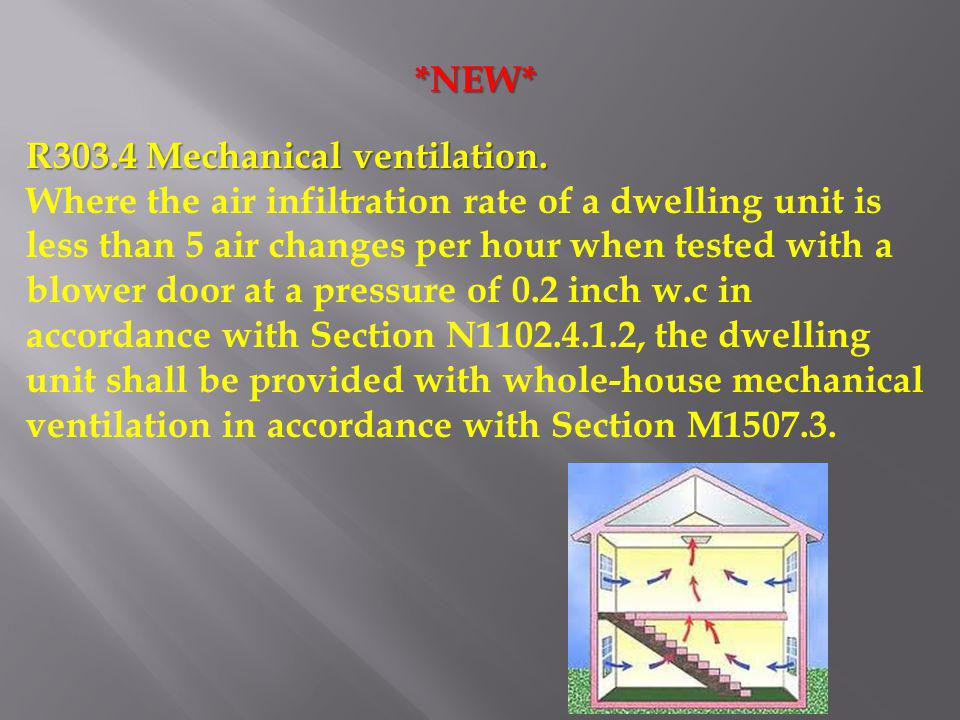 *NEW* R303.4 Mechanical ventilation.