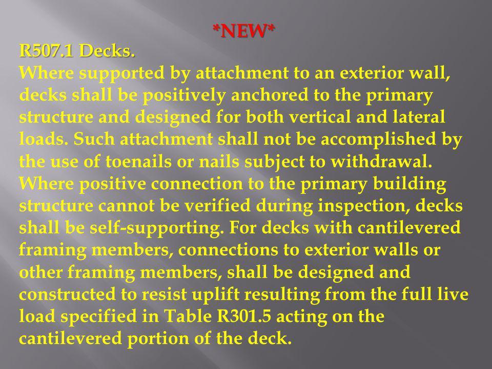*NEW* R507.1 Decks.