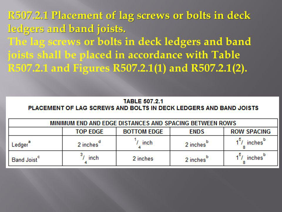 R507.2.1 Placement of lag screws or bolts in deck ledgers and band joists.