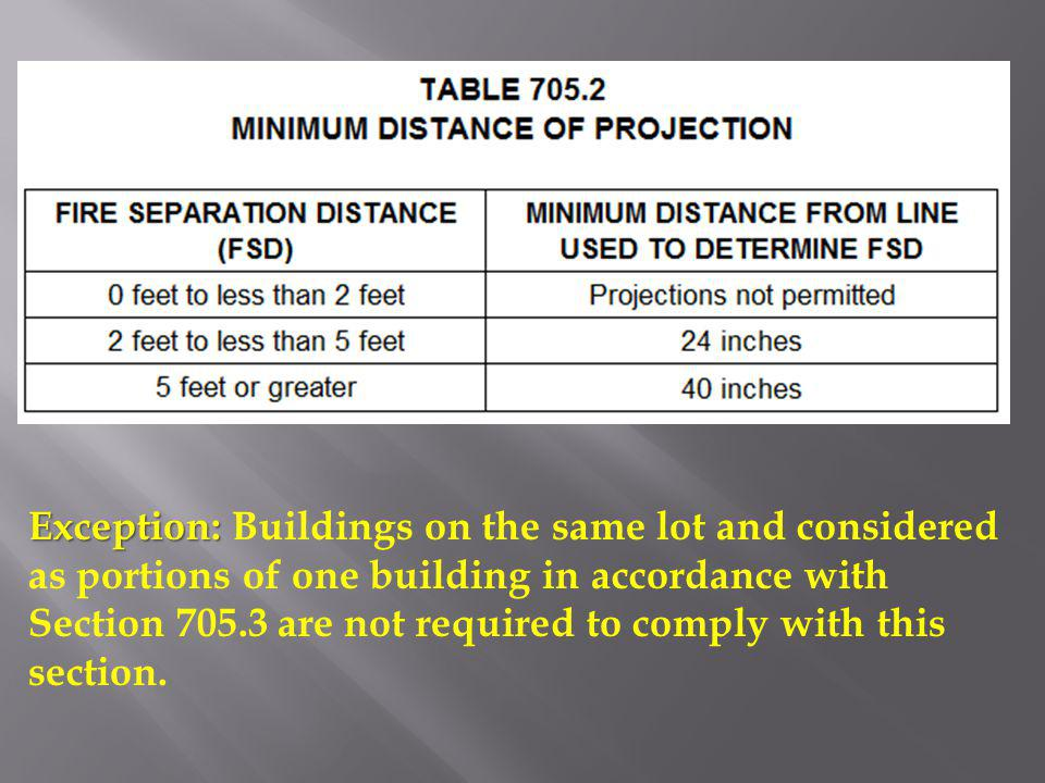 Exception: Buildings on the same lot and considered as portions of one building in accordance with Section 705.3 are not required to comply with this section.