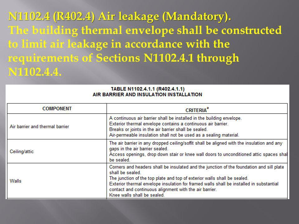 N1102.4 (R402.4) Air leakage (Mandatory).
