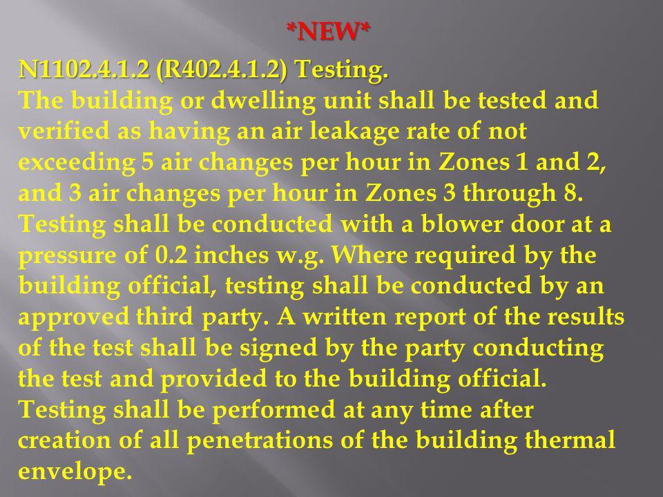 *NEW* N1102.4.1.2 (R402.4.1.2) Testing.