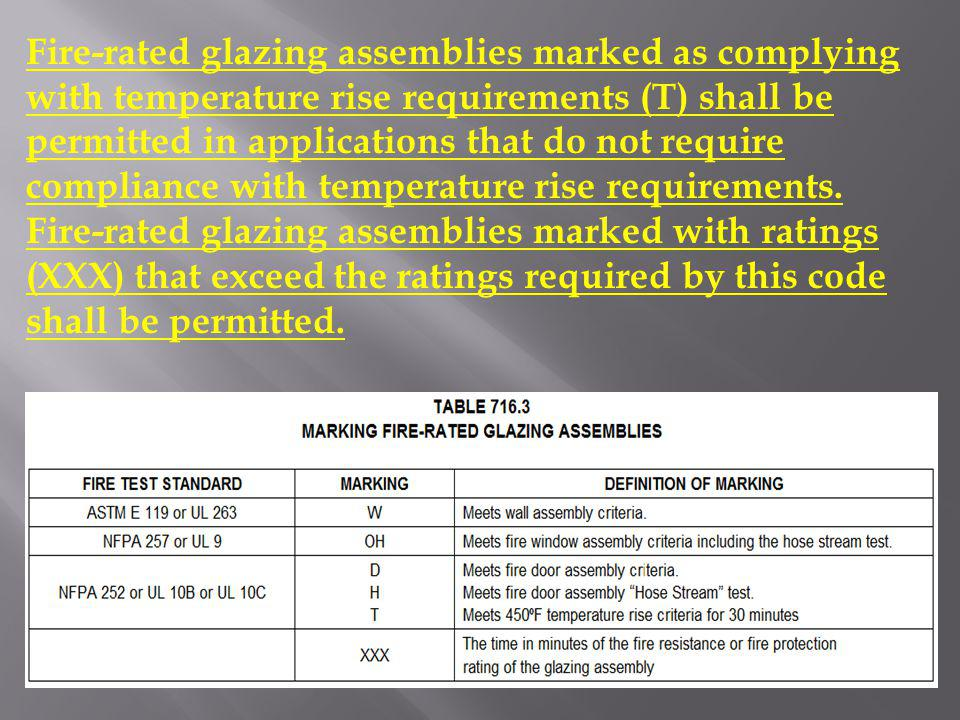 Fire-rated glazing assemblies marked as complying with temperature rise requirements (T) shall be permitted in applications that do not require compliance with temperature rise requirements.