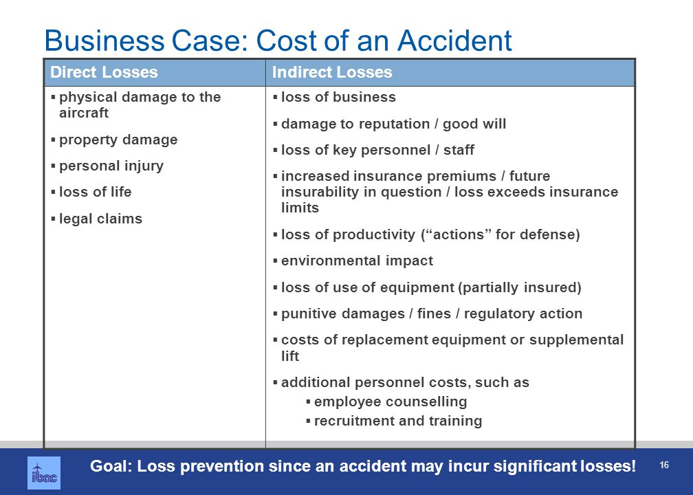 Business Case: Cost of Minor Incident