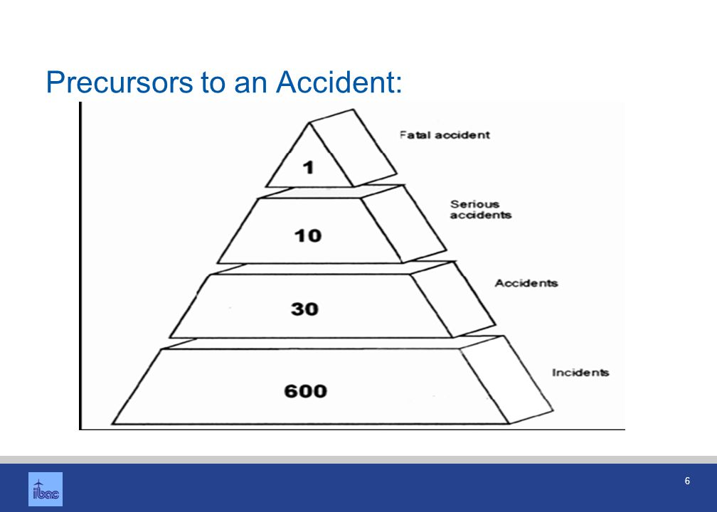 Defenses against an Accident: