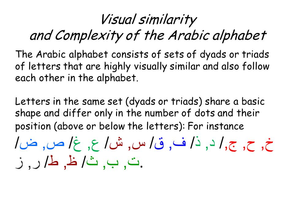 Visual similarity and Complexity of the Arabic alphabet