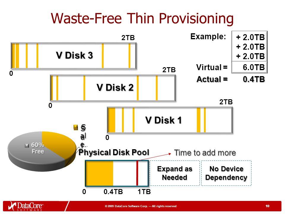Waste-Free Thin Provisioning