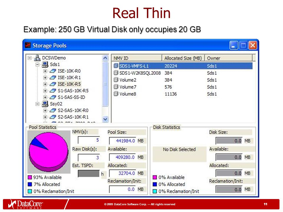 Example: 250 GB Virtual Disk only occupies 20 GB
