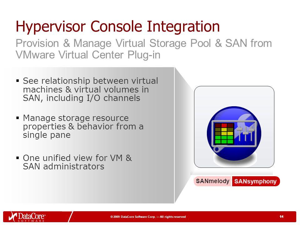 Hypervisor Console Integration