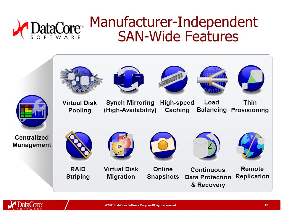 Manufacturer-Independent SAN-Wide Features