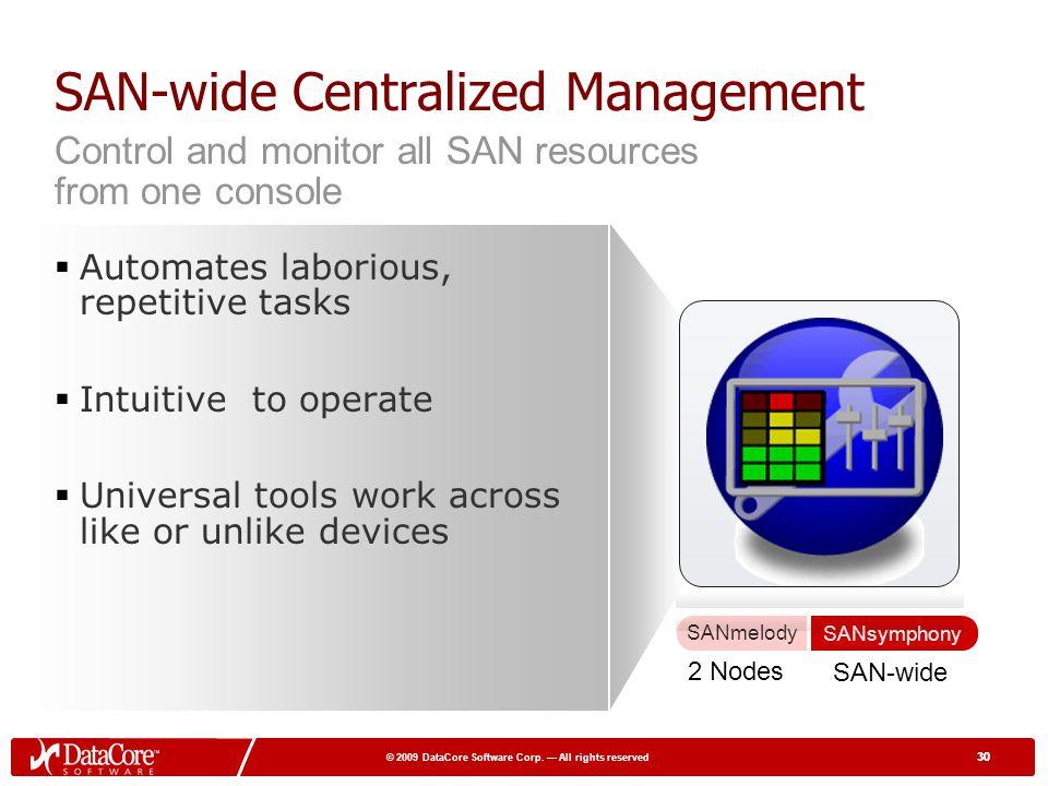 SAN-wide Centralized Management