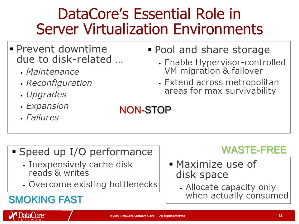 DataCore's Essential Role in Server Virtualization Environments