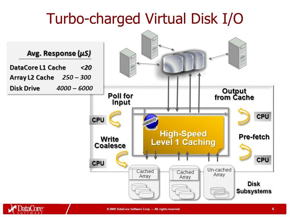 Turbo-charged Virtual Disk I/O