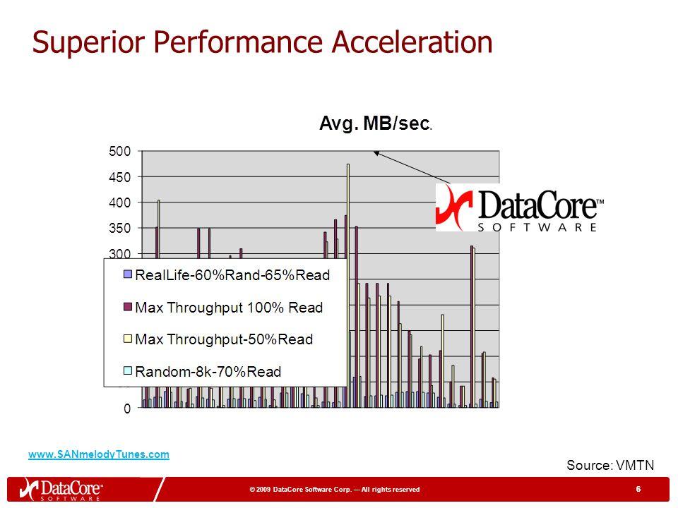 Superior Performance Acceleration