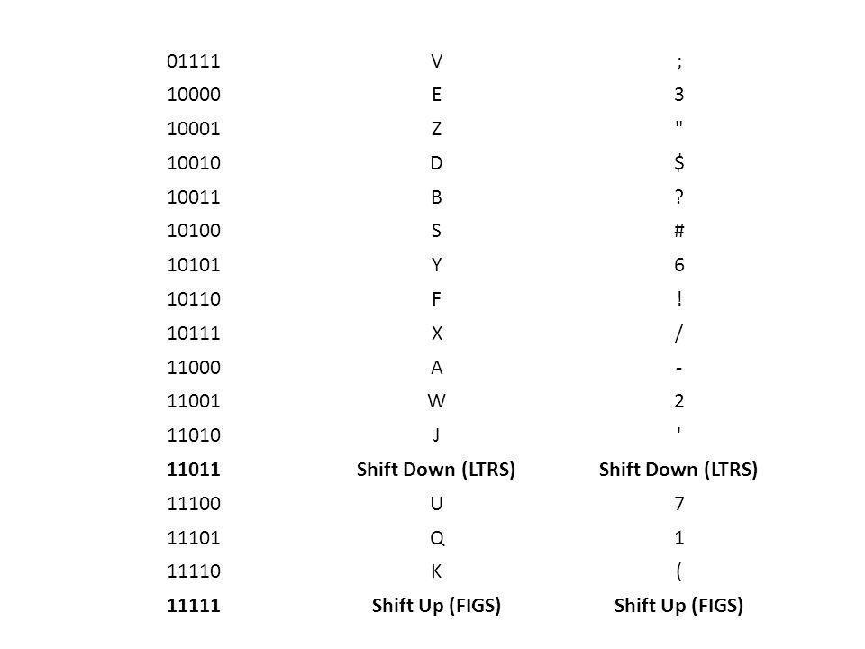01111 V. ; 10000. E. 3. 10001. Z. 10010. D. $ 10011. B. 10100. S. # 10101. Y.