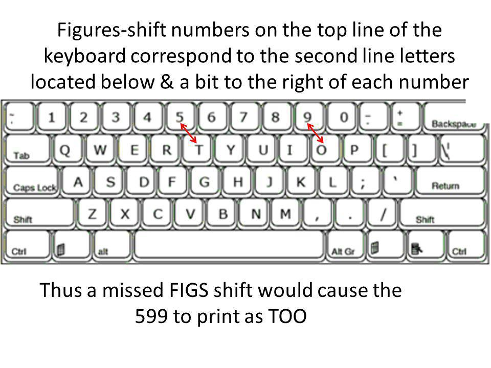 Thus a missed FIGS shift would cause the 599 to print as TOO