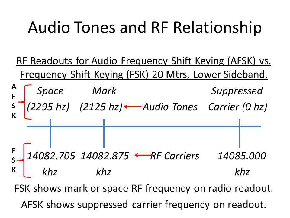 Audio Tones and RF Relationship