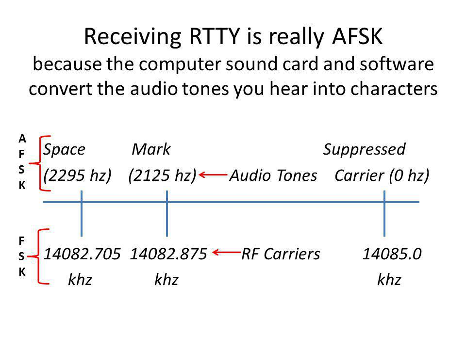 Receiving RTTY is really AFSK because the computer sound card and software convert the audio tones you hear into characters