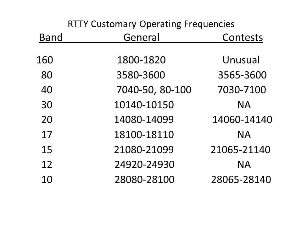 RTTY Customary Operating Frequencies Band General Contests