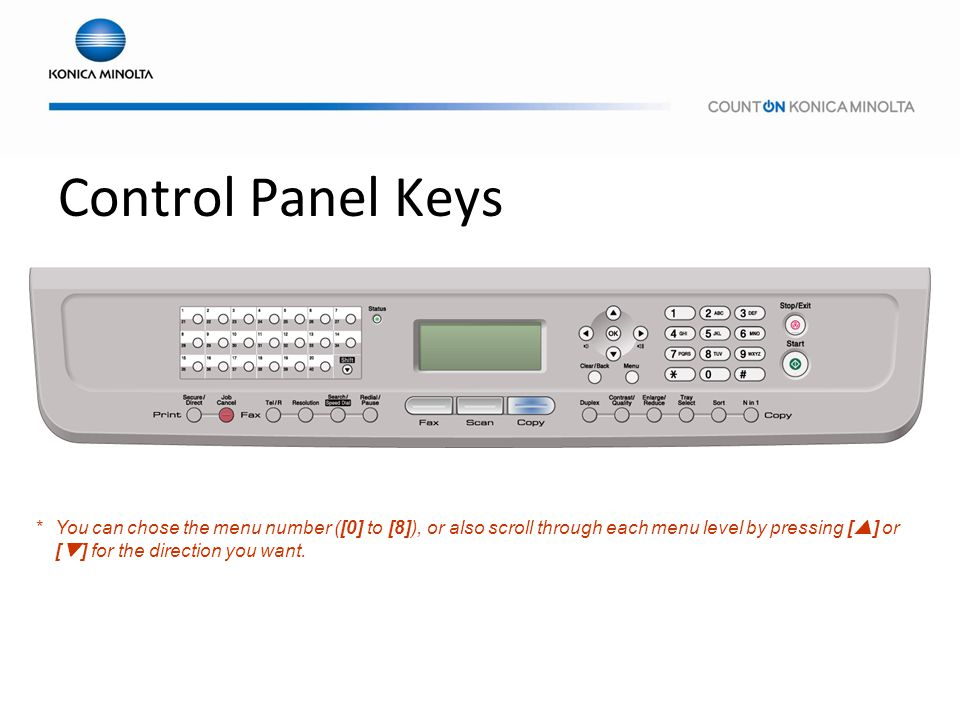 Control Panel Keys
