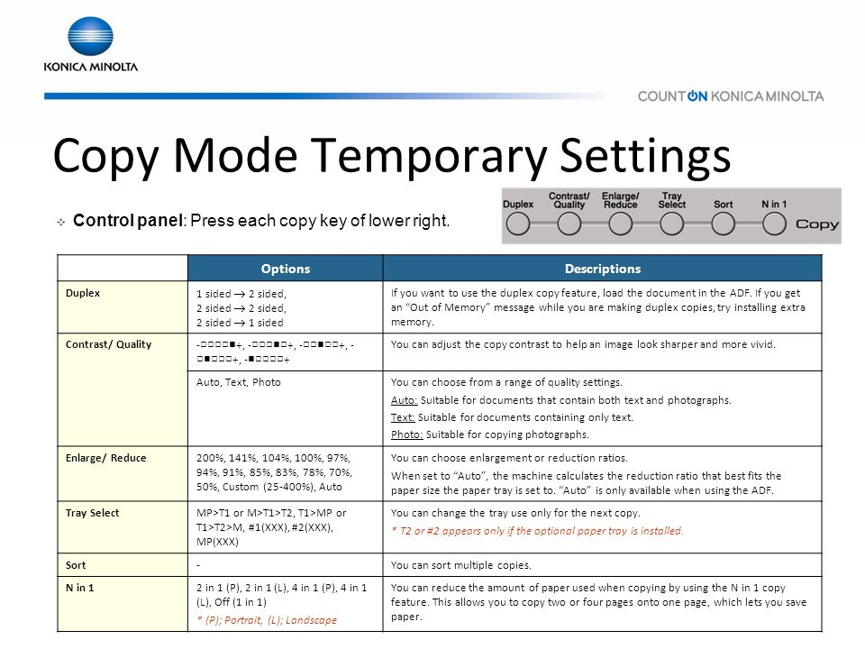Copy Mode Temporary Settings