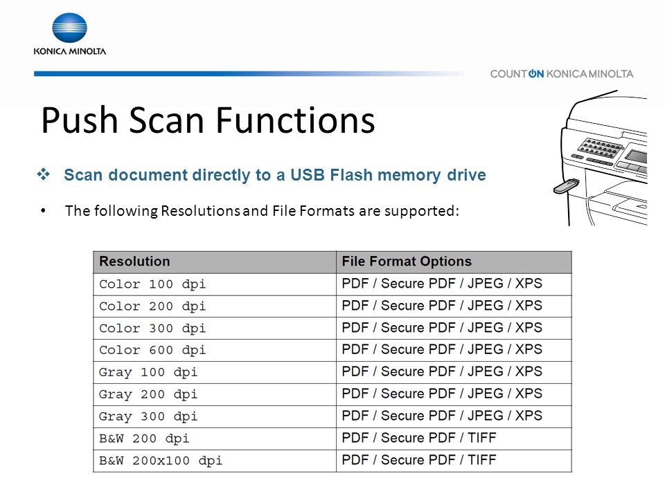 Push Scan Functions Scan document directly to a USB Flash memory drive