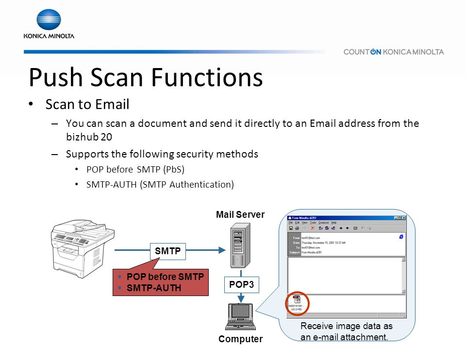 Push Scan Functions Scan to Email