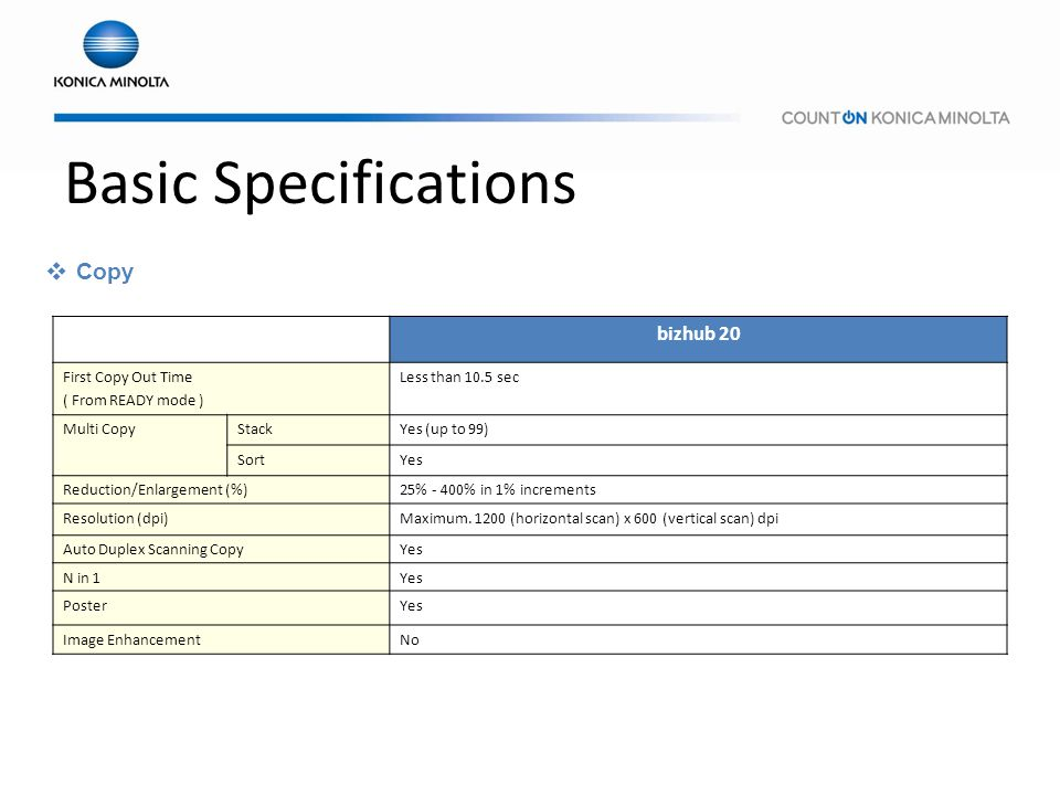 Basic Specifications Copy bizhub 20 First Copy Out Time