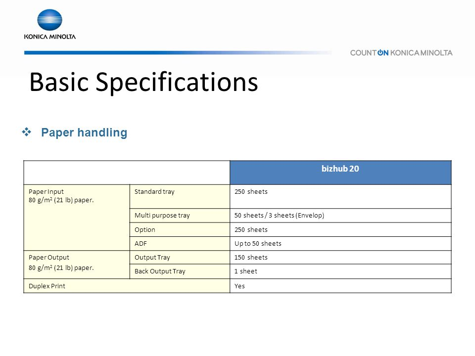 Basic Specifications Paper handling bizhub 20 Paper Input
