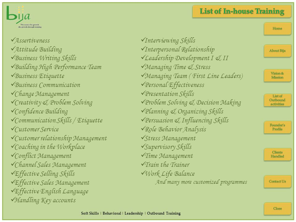 List Of In House Training List Of Outbound Activities Ppt Download
