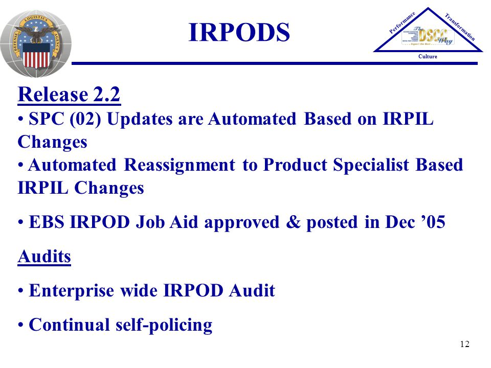 Performance Transformation. Culture. IRPODS. Release 2.2. SPC (02) Updates are Automated Based on IRPIL Changes.