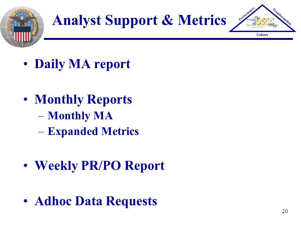 Analyst Support & Metrics