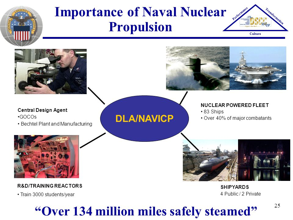 Importance of Naval Nuclear Propulsion