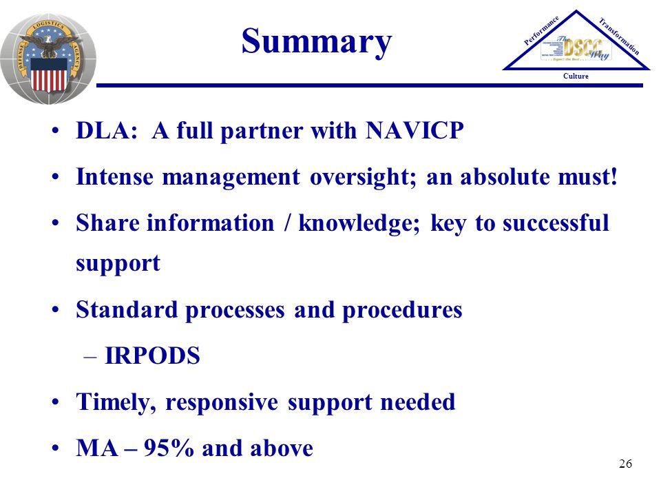 Summary DLA: A full partner with NAVICP