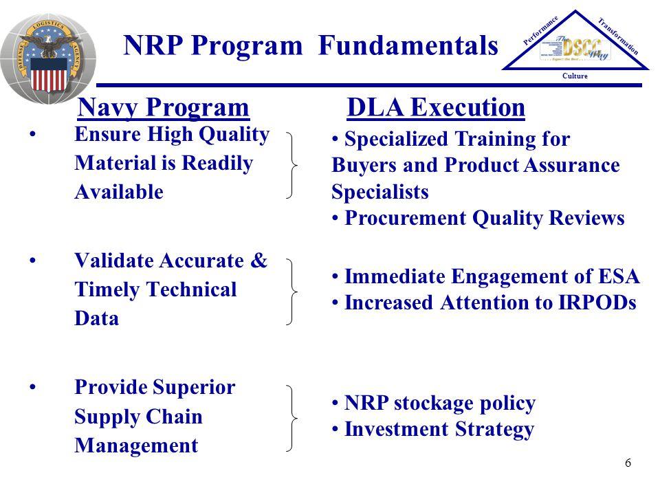 NRP Program Fundamentals
