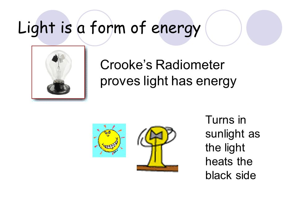 Light is a form of energy