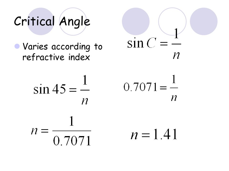 Critical Angle Varies according to refractive index
