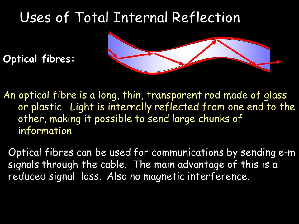 Uses of Total Internal Reflection