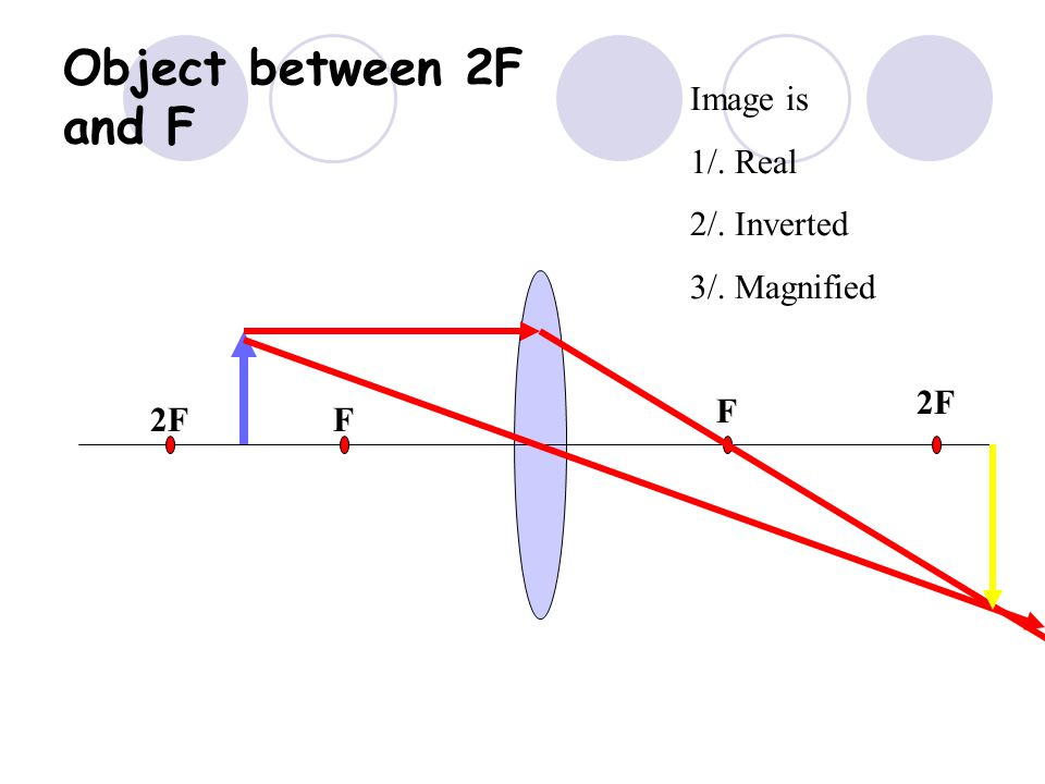 Object between 2F and F Image is 1/. Real 2/. Inverted 3/. Magnified