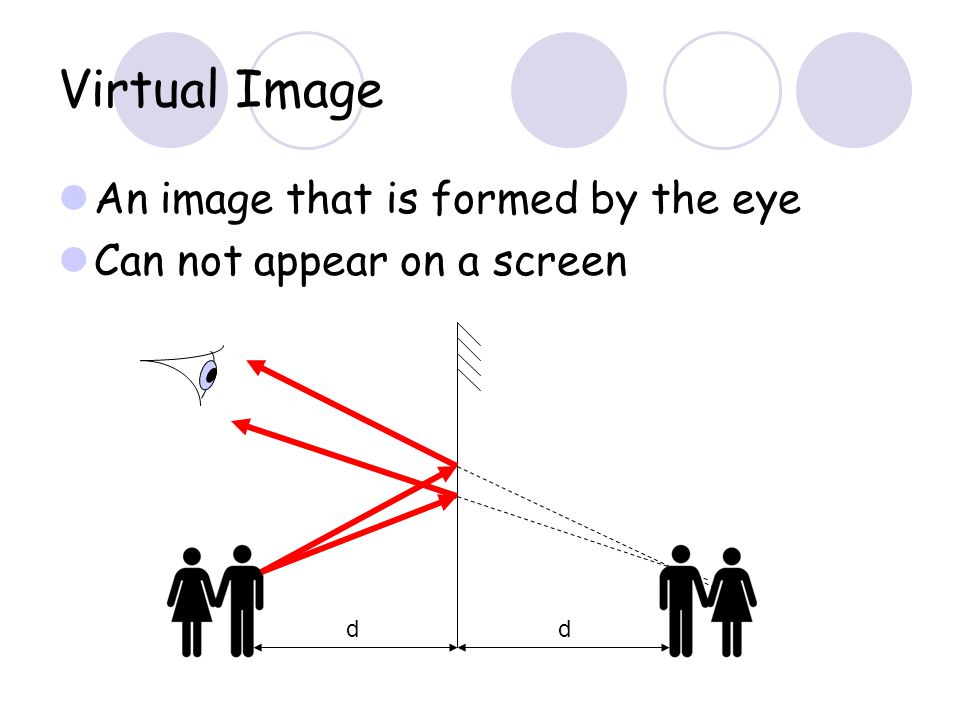 Virtual Image An image that is formed by the eye