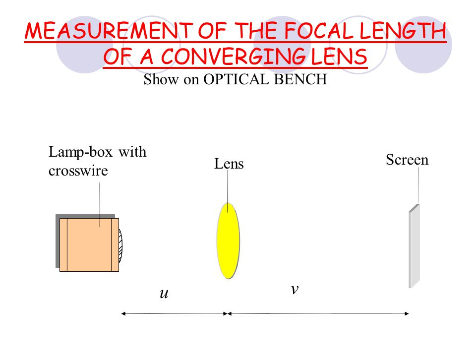 MEASUREMENT OF THE FOCAL LENGTH
