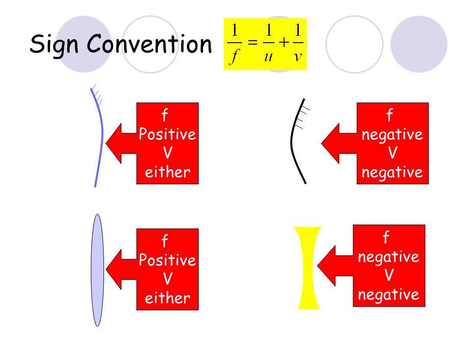 Sign Convention f Positive V either f negative V f negative V f